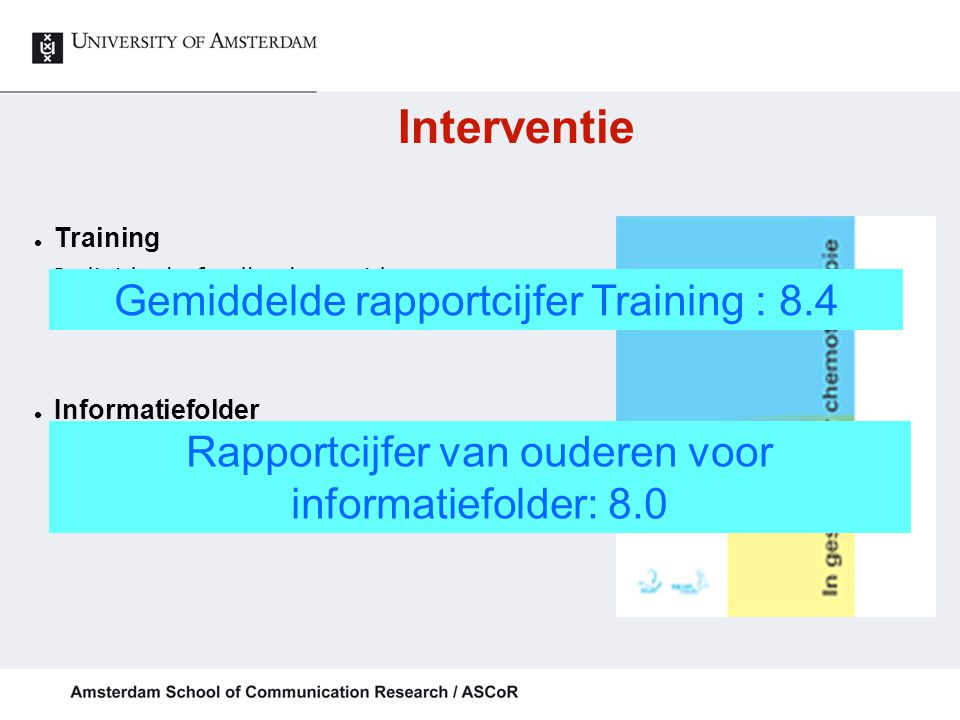 Interventie Training Individuele feedback op video Training NKI-AVL Informatiefolder Inhoud/structuur gesprek 'Question Prompt Sheet' Rapportcijfer va