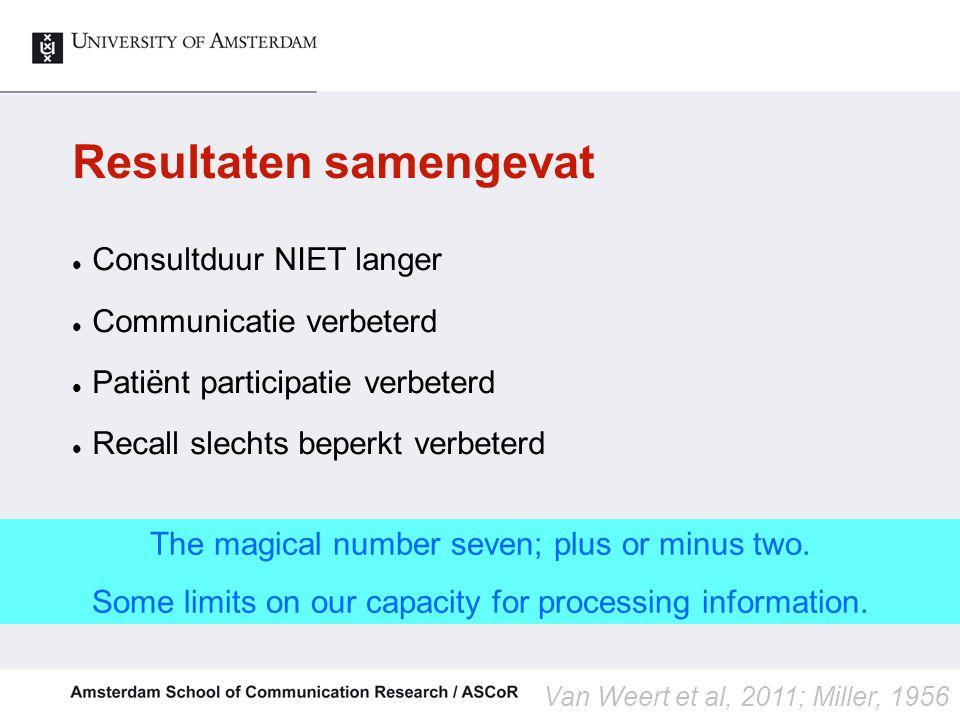 Resultaten samengevat Consultduur NIET langer Communicatie verbeterd Patiënt participatie verbeterd Recall slechts beperkt verbeterd The magical number seven; plus or minus two.