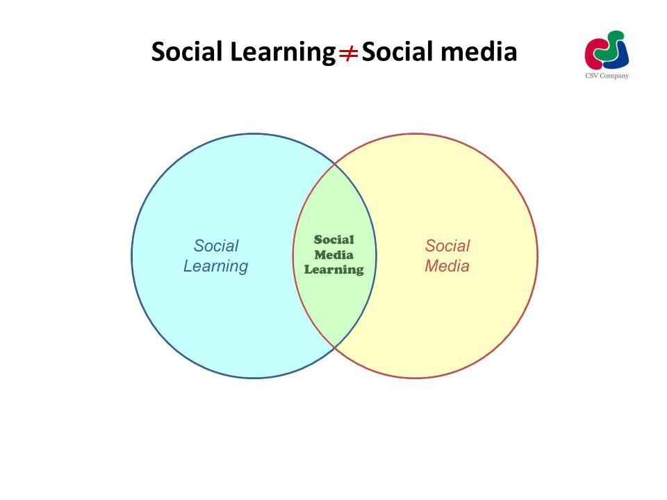 Social Learning Social media