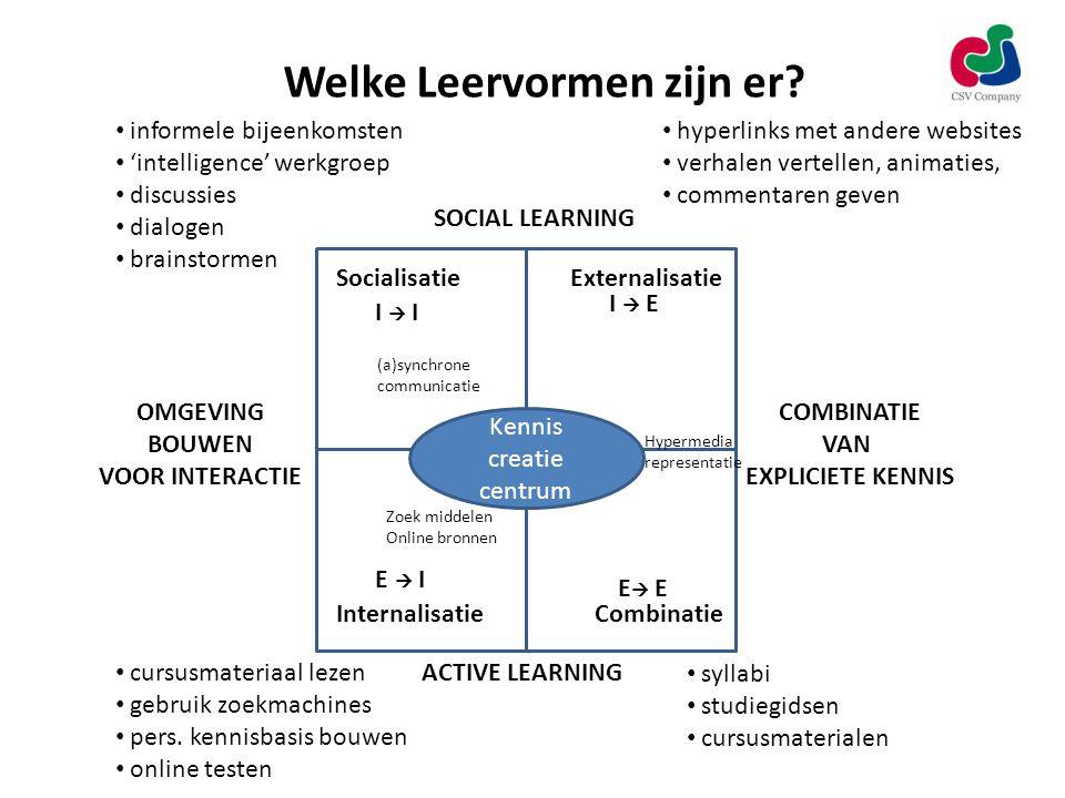 SocialisatieExternalisatie InternalisatieCombinatie cursusmateriaal lezen gebruik zoekmachines pers.