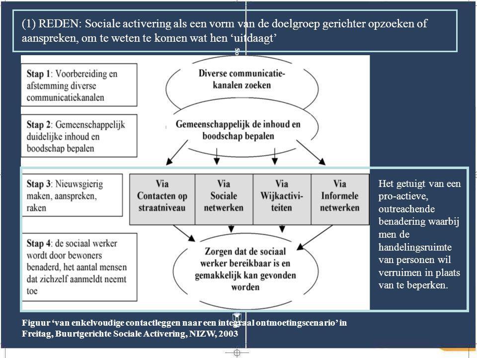 (1) REDEN: Sociale activering als een vorm van de doelgroep gerichter opzoeken of aanspreken, om te weten te komen wat hen 'uitdaagt' Figuur 'van enke