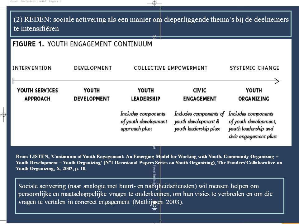 (2) REDEN: sociale activering als een manier om dieperliggende thema's bij de deelnemers te intensifiëren Bron: LISTEN, 'Continuum of Youth Engagement