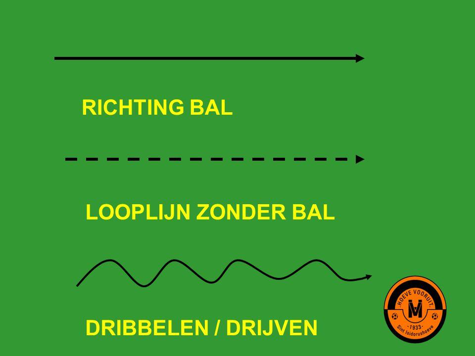 RICHTING BAL LOOPLIJN ZONDER BAL DRIBBELEN / DRIJVEN
