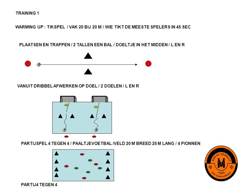 TRAINING 1 WARMING UP : TIKSPEL / VAK 20 BIJ 20 M / WIE TIKT DE MEESTE SPELERS IN 45 SEC PLAATSEN EN TRAPPEN / 2 TALLEN EEN BAL / DOELTJE IN HET MIDDEN / L EN R VANUIT DRIBBEL AFWERKEN OP DOEL / 2 DOELEN / L EN R PARTIJSPEL 4 TEGEN 4 / PAALTJEVOETBAL /VELD 20 M BREED 25 M LANG / 4 PIONNEN PARTIJ4 TEGEN 4