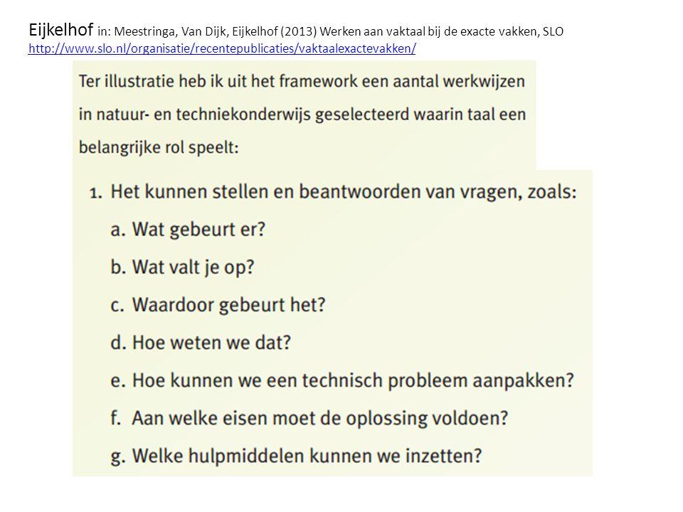 Eijkelhof in: Meestringa, Van Dijk, Eijkelhof (2013) Werken aan vaktaal bij de exacte vakken, SLO http://www.slo.nl/organisatie/recentepublicaties/vak