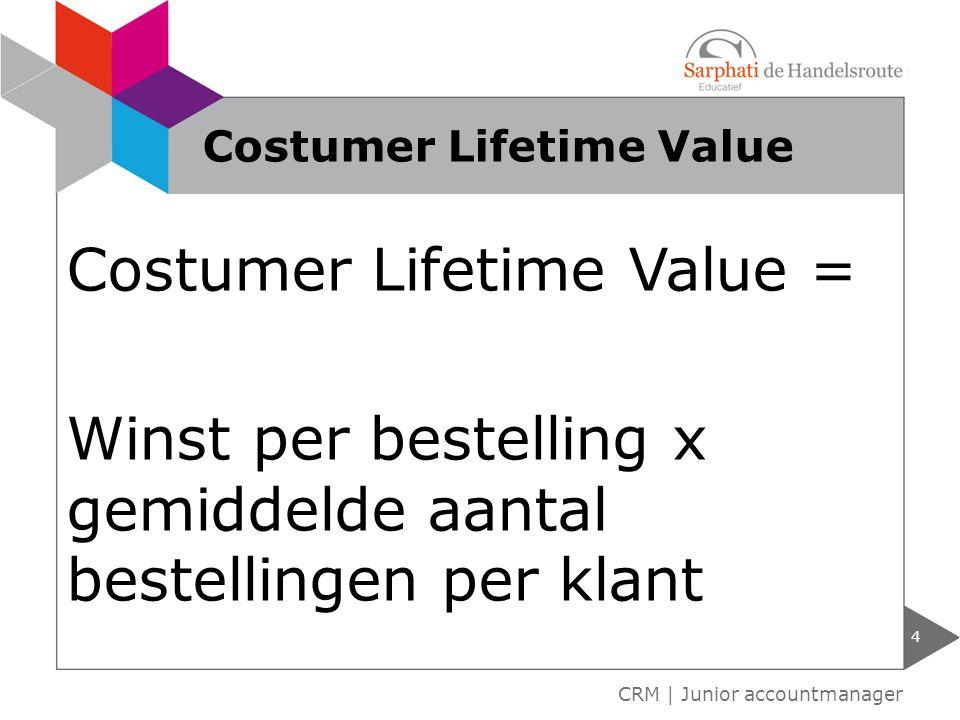 Costumer Lifetime Value = Winst per bestelling x gemiddelde aantal bestellingen per klant 4 CRM | Junior accountmanager Costumer Lifetime Value