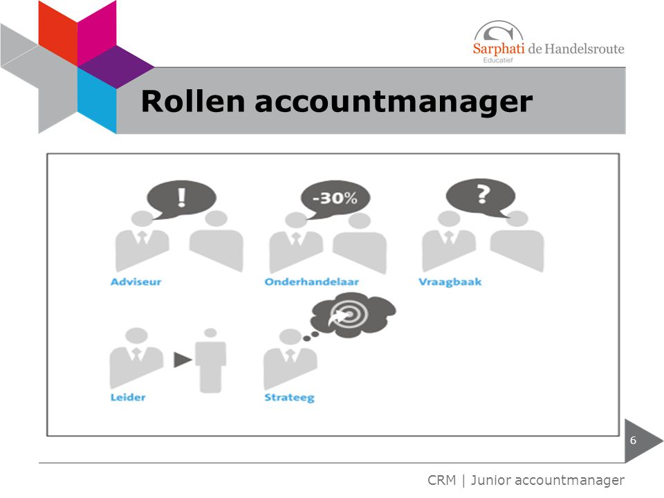 Onderdelen van een accountplan 7 CRM | Junior accountmanager