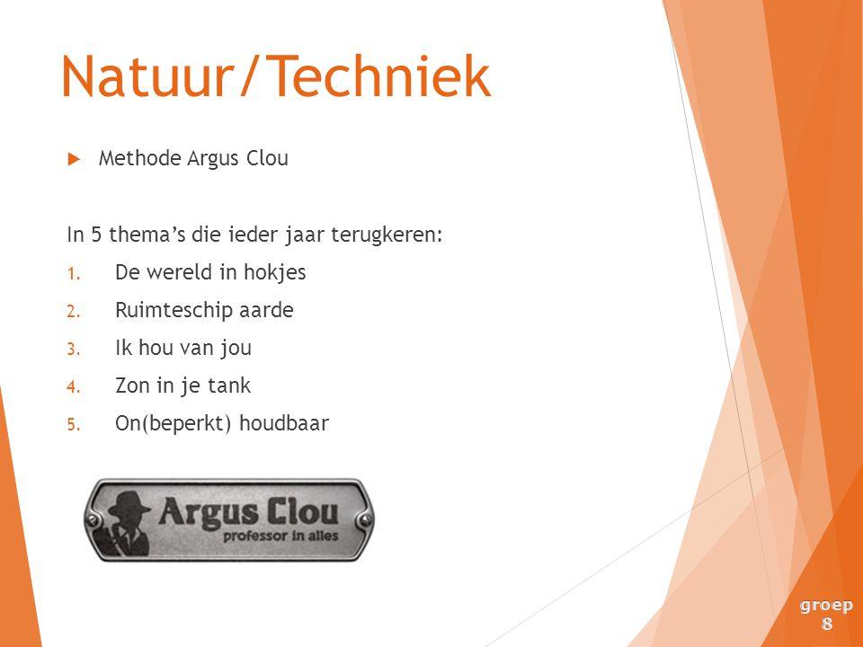  Methode Argus Clou In 5 thema's die ieder jaar terugkeren: 1. De wereld in hokjes 2. Ruimteschip aarde 3. Ik hou van jou 4. Zon in je tank 5. On(bep