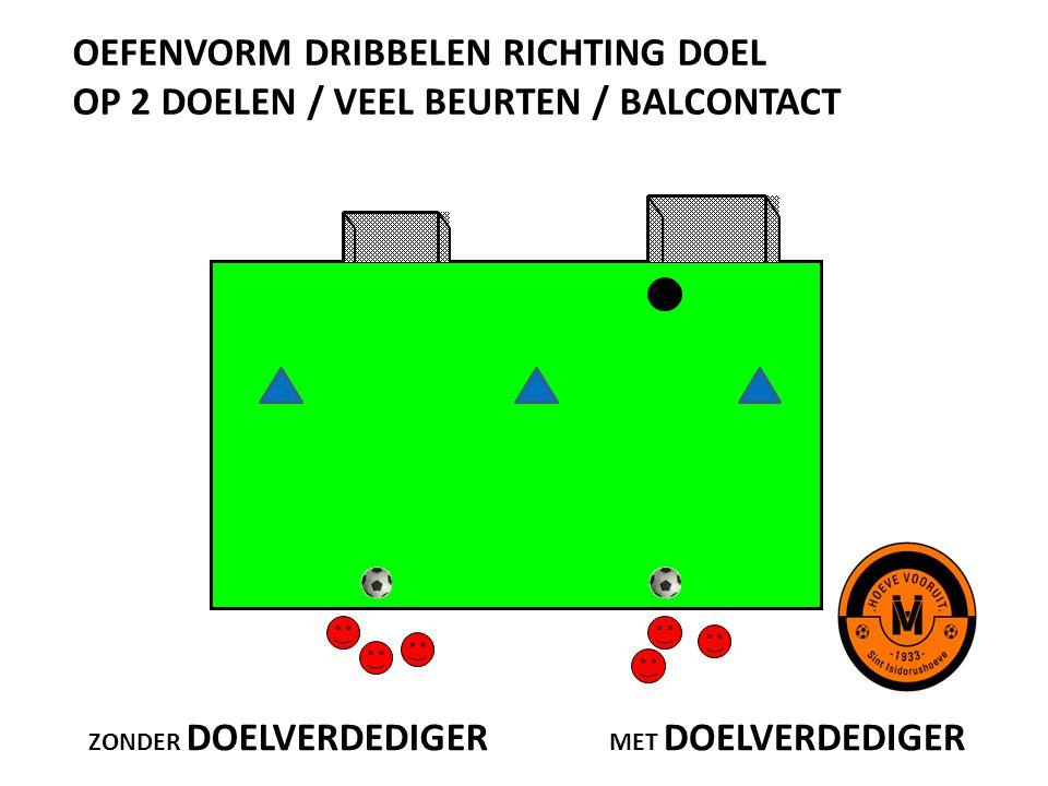 OEFENVORM DRIBBELEN RICHTING DOEL OP 2 DOELEN / VEEL BEURTEN / BALCONTACT ZONDER DOELVERDEDIGER MET DOELVERDEDIGER