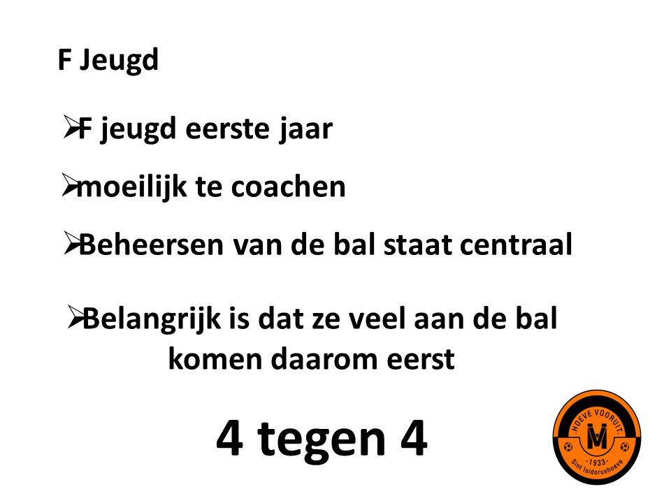 F Jeugd  F jeugd eerste jaar  moeilijk te coachen  Beheersen van de bal staat centraal  Belangrijk is dat ze veel aan de bal komen daarom eerst 4