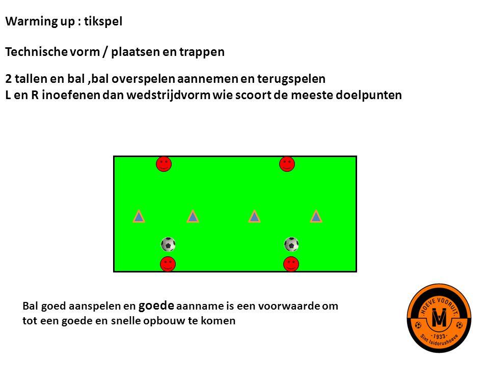 Warming up : tikspel Technische vorm / plaatsen en trappen 2 tallen en bal,bal overspelen aannemen en terugspelen L en R inoefenen dan wedstrijdvorm w