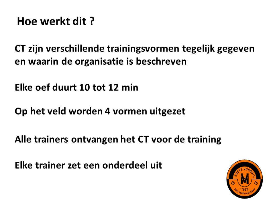 Hoe werkt dit ? CT zijn verschillende trainingsvormen tegelijk gegeven en waarin de organisatie is beschreven Elke oef duurt 10 tot 12 min Op het veld