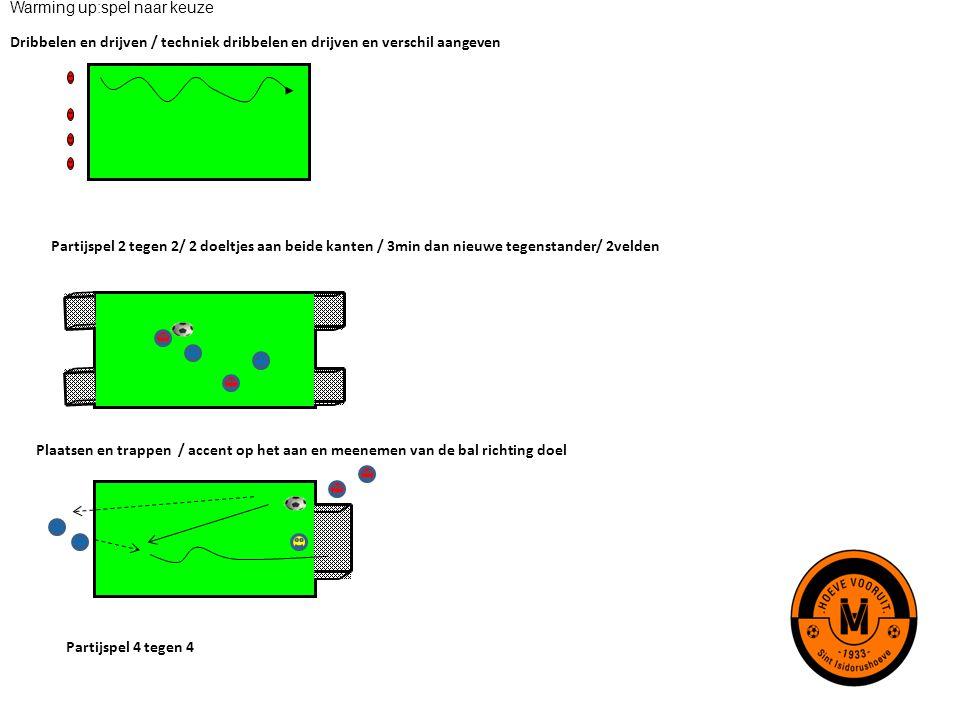 Warming up:spel naar keuze Dribbelen en drijven / techniek dribbelen en drijven en verschil aangeven Partijspel 2 tegen 2/ 2 doeltjes aan beide kanten