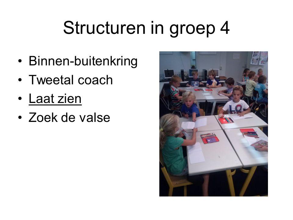 Structuren in groep 4 Binnen-buitenkring Tweetal coach Laat zien Zoek de valse