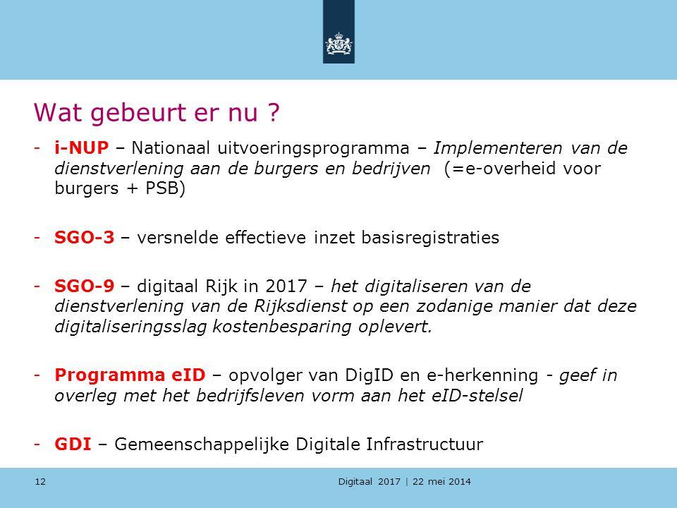 Digitaal 2017 | 22 mei 2014 Wat gebeurt er nu ? -i-NUP – Nationaal uitvoeringsprogramma – Implementeren van de dienstverlening aan de burgers en bedri