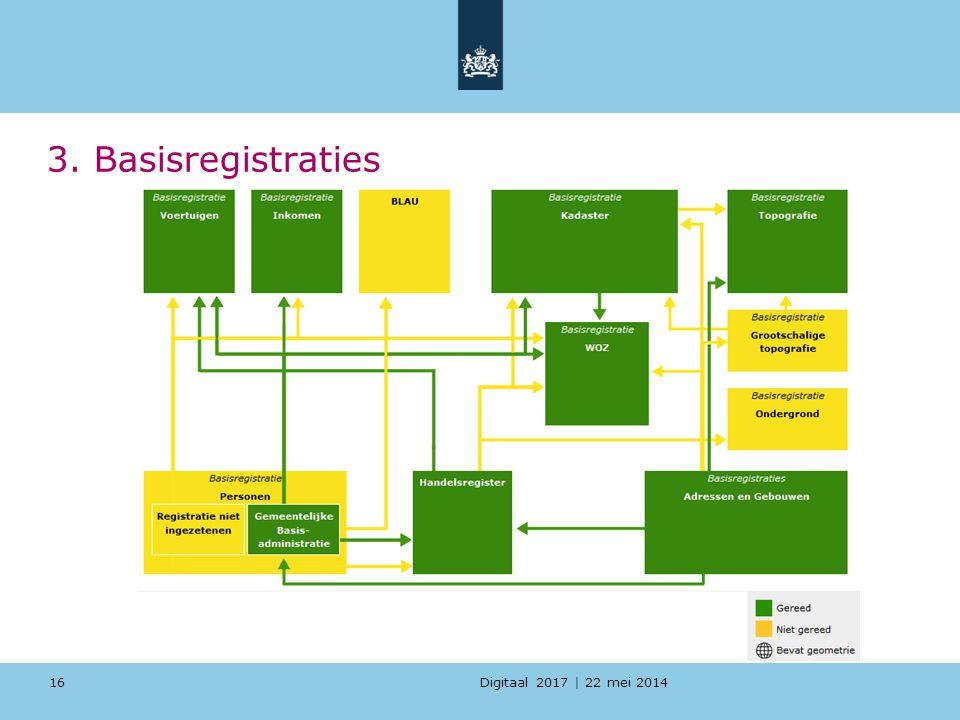 Digitaal 2017 | 22 mei 2014 3. Basisregistraties 16