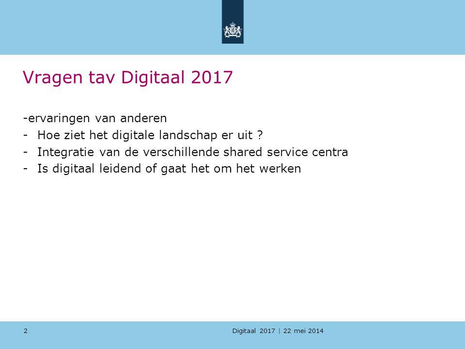 Digitaal 2017 | 22 mei 2014 Vragen tav Digitaal 2017 -ervaringen van anderen -Hoe ziet het digitale landschap er uit ? -Integratie van de verschillend