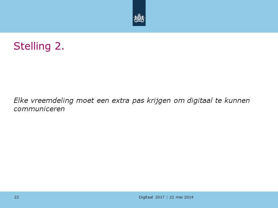Digitaal 2017 | 22 mei 2014 Stelling 2. Elke vreemdeling moet een extra pas krijgen om digitaal te kunnen communiceren 22