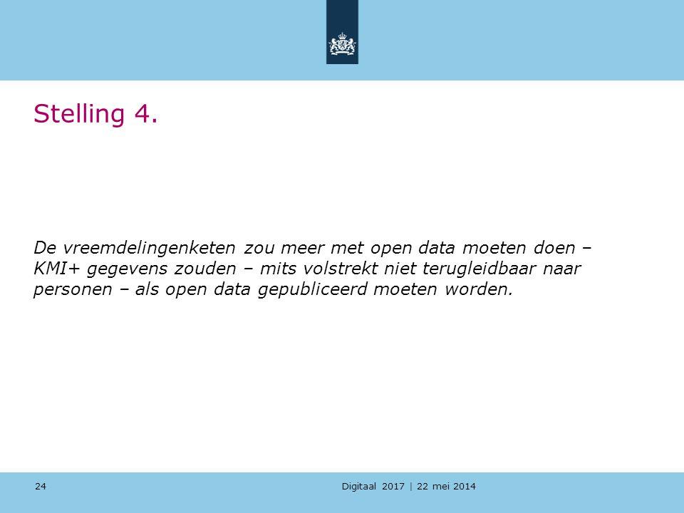 Digitaal 2017 | 22 mei 2014 Stelling 4. De vreemdelingenketen zou meer met open data moeten doen – KMI+ gegevens zouden – mits volstrekt niet teruglei