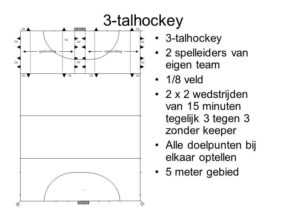 3-talhockey 2 spelleiders van eigen team 1/8 veld 2 x 2 wedstrijden van 15 minuten tegelijk 3 tegen 3 zonder keeper Alle doelpunten bij elkaar optelle