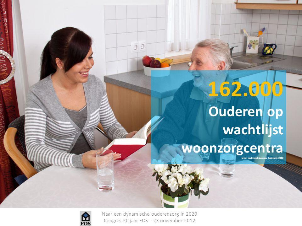 Naar een dynamische ouderenzorg in 2020 Congres 20 jaar FOS – 23 november 2012 162.000 Ouderen op wachtlijst woonzorgcentra bron: onderzoeksbureau Abl