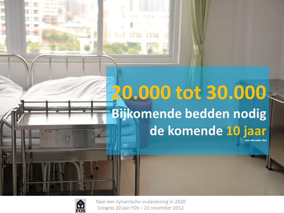 Naar een dynamische ouderenzorg in 2020 Congres 20 jaar FOS – 23 november 2012  12.000 De afgelopen 10 jaar 20.000 tot 30.000 Bijkomende bedden nodig de komende 10 jaar bron: ING studie 2011