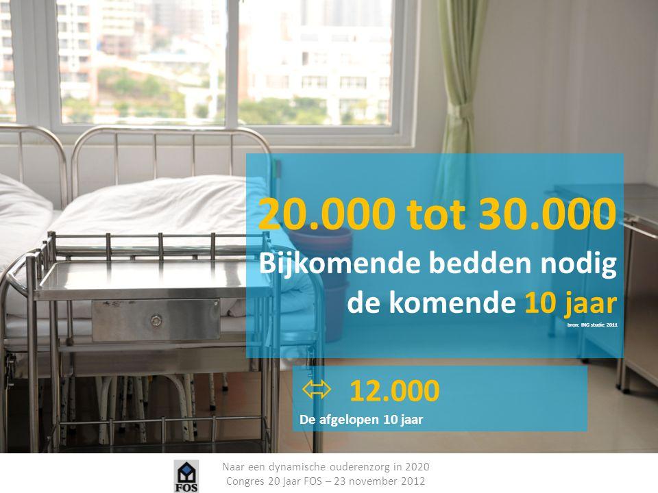 Naar een dynamische ouderenzorg in 2020 Congres 20 jaar FOS – 23 november 2012  12.000 De afgelopen 10 jaar 20.000 tot 30.000 Bijkomende bedden nodig