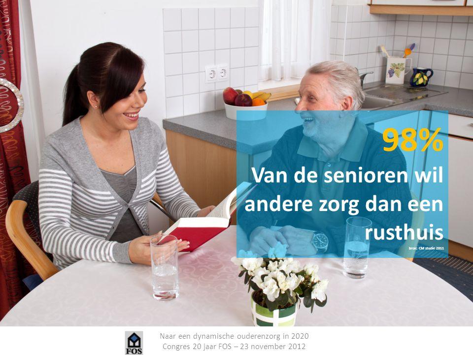 Naar een dynamische ouderenzorg in 2020 Congres 20 jaar FOS – 23 november 2012 98% Van de senioren wil andere zorg dan een rusthuis bron: CM studie 20