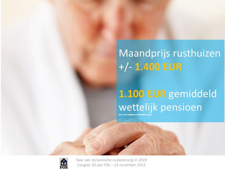 Naar een dynamische ouderenzorg in 2020 Congres 20 jaar FOS – 23 november 2012 Maandprijs rusthuizen +/- 1.400 EUR 1.100 EUR gemiddeld wettelijk pensi
