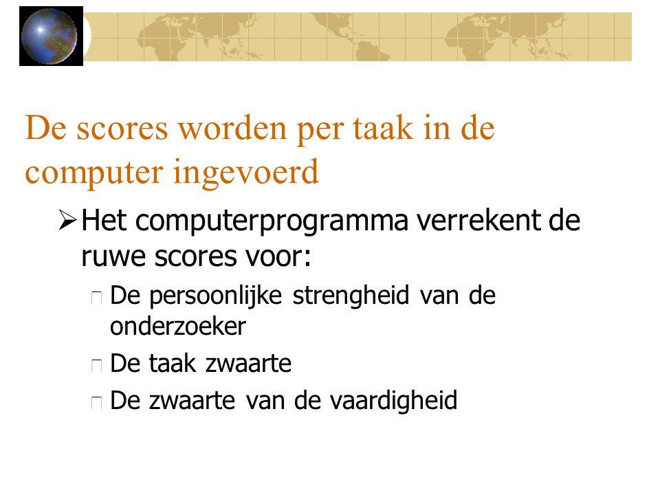 De scores worden per taak in de computer ingevoerd  Het computerprogramma verrekent de ruwe scores voor: – De persoonlijke strengheid van de onderzoeker – De taak zwaarte – De zwaarte van de vaardigheid