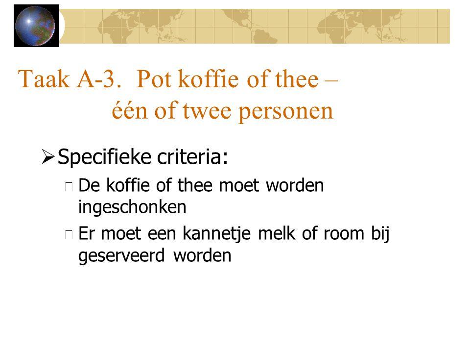 Taak A-3. Pot koffie of thee – één of twee personen  Specifieke criteria: – De koffie of thee moet worden ingeschonken – Er moet een kannetje melk of