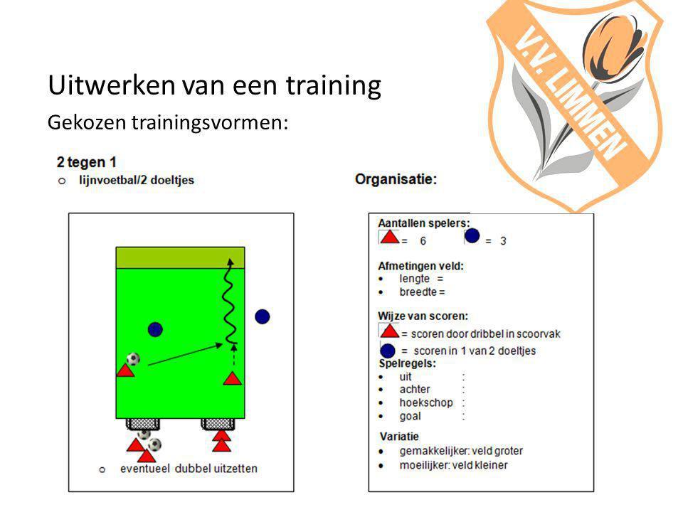 Uitwerken van een training Gekozen trainingsvormen: Het voorbereiden van training(en)
