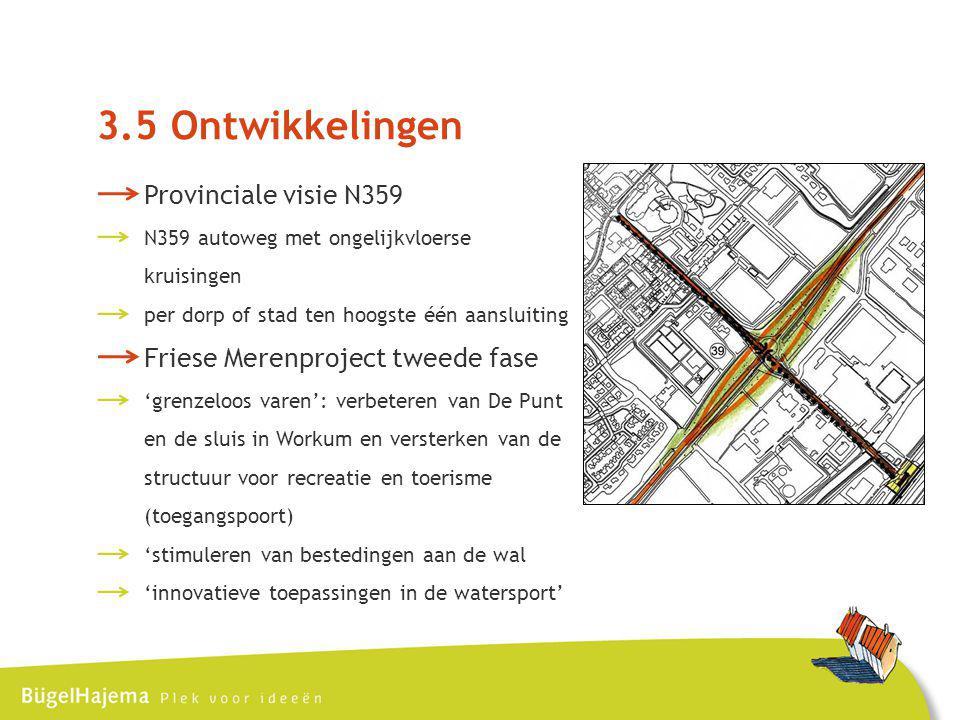 3.5 Ontwikkelingen Provinciale visie N359 N359 autoweg met ongelijkvloerse kruisingen per dorp of stad ten hoogste één aansluiting Friese Merenproject tweede fase 'grenzeloos varen': verbeteren van De Punt en de sluis in Workum en versterken van de structuur voor recreatie en toerisme (toegangspoort) 'stimuleren van bestedingen aan de wal 'innovatieve toepassingen in de watersport'