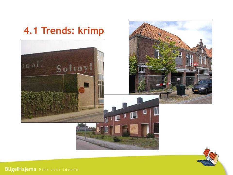 4.1 Trends: krimp