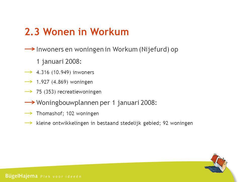 2.3 Wonen in Workum Inwoners en woningen in Workum (Nijefurd) op 1 januari 2008: 4.316 (10.949) inwoners 1.927 (4.869) woningen 75 (353) recreatiewoningen Woningbouwplannen per 1 januari 2008: Thomashof; 102 woningen kleine ontwikkelingen in bestaand stedelijk gebied; 92 woningen