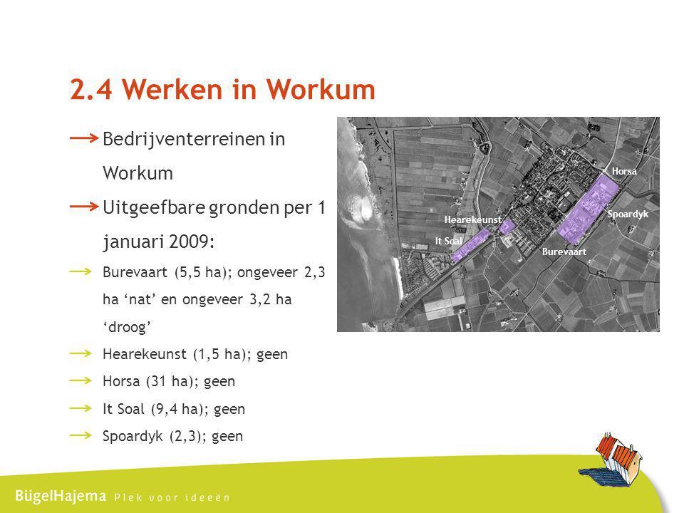 It Soal Hearekeunst Burevaart Horsa Spoardyk 2.4 Werken in Workum Bedrijventerreinen in Workum Uitgeefbare gronden per 1 januari 2009: Burevaart (5,5 ha); ongeveer 2,3 ha 'nat' en ongeveer 3,2 ha 'droog' Hearekeunst (1,5 ha); geen Horsa (31 ha); geen It Soal (9,4 ha); geen Spoardyk (2,3); geen