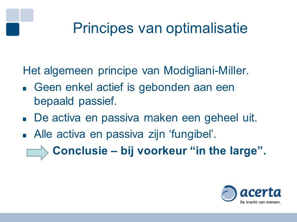 Principes van optimalisatie Het algemeen principe van Modigliani-Miller.