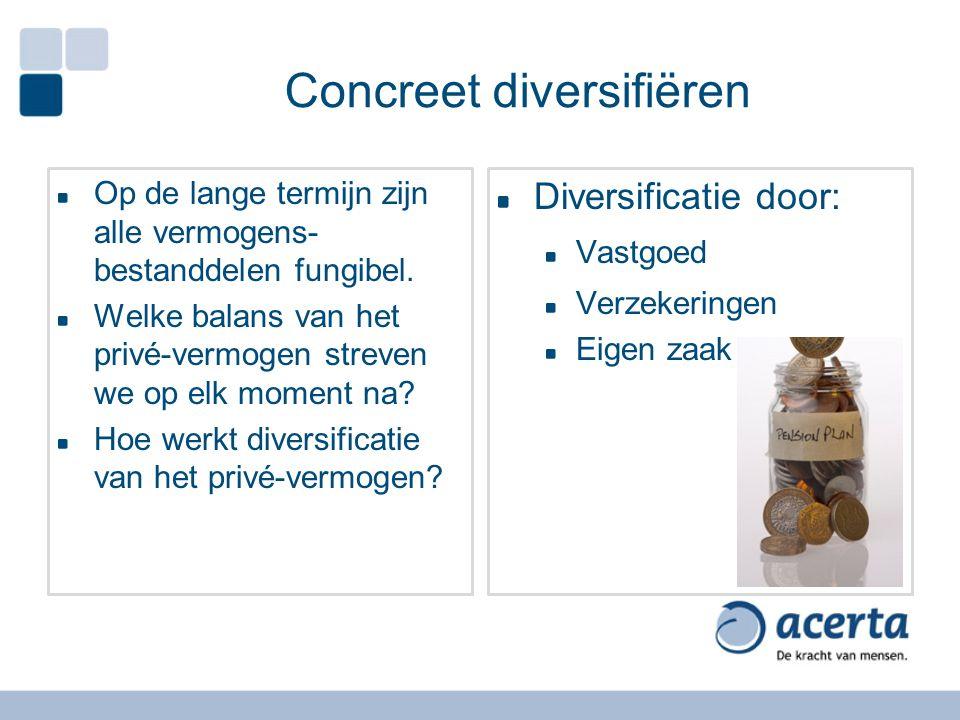 Concreet diversifiëren Op de lange termijn zijn alle vermogens- bestanddelen fungibel.