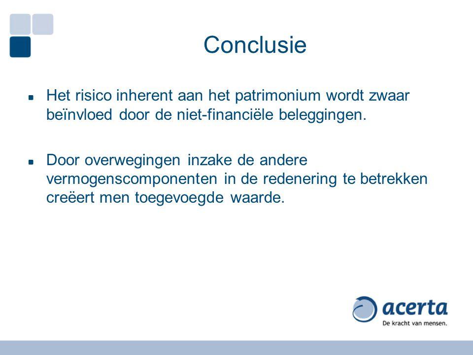 Conclusie Het risico inherent aan het patrimonium wordt zwaar beïnvloed door de niet-financiële beleggingen.