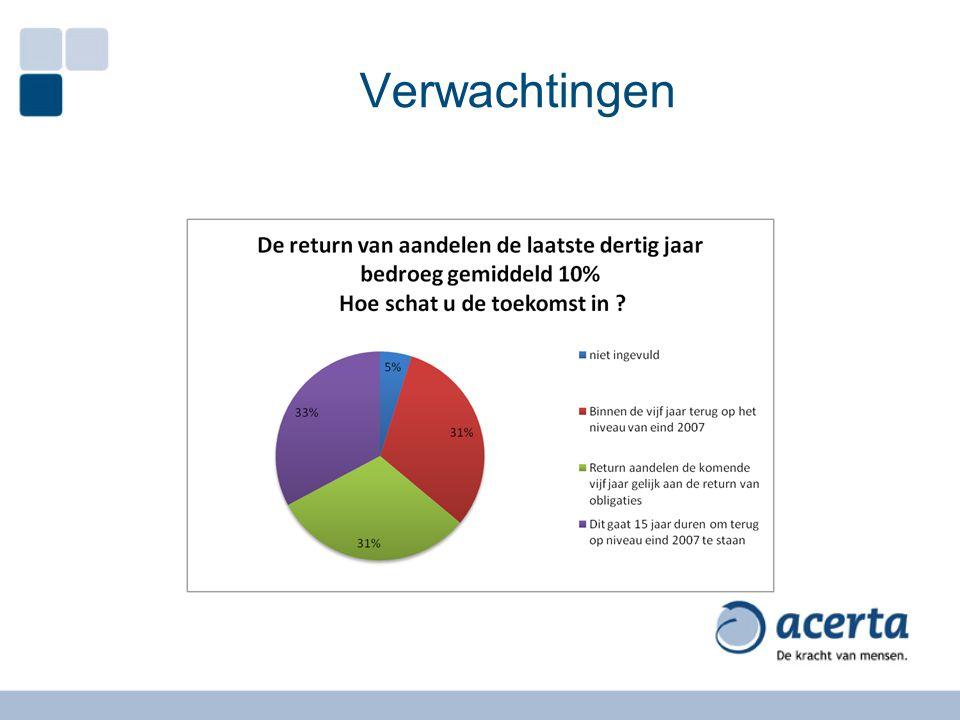 Contact Stremersch, Van Broekhoven & Partners NV Haverstraat 1 2000 Antwerpen t 03/205.10.20 f 03/205.10.22 e info@svbp.beinfo@svbp.be
