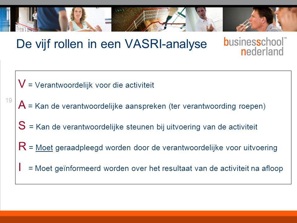 19 De vijf rollen in een VASRI-analyse V = Verantwoordelijk voor die activiteit A = Kan de verantwoordelijke aanspreken (ter verantwoording roepen) S