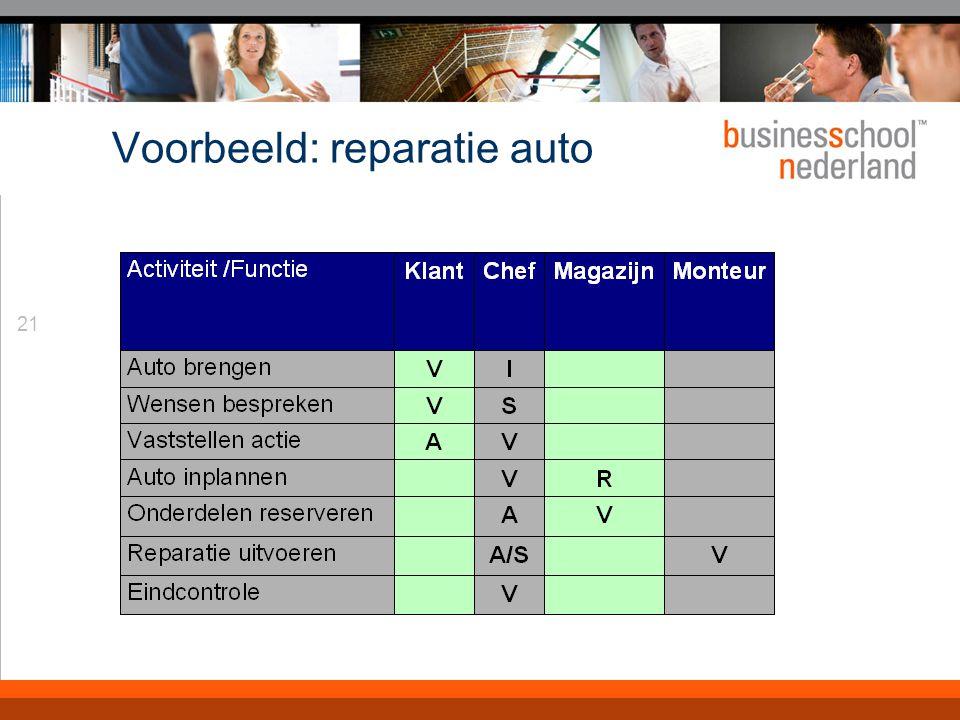 21 Voorbeeld: reparatie auto