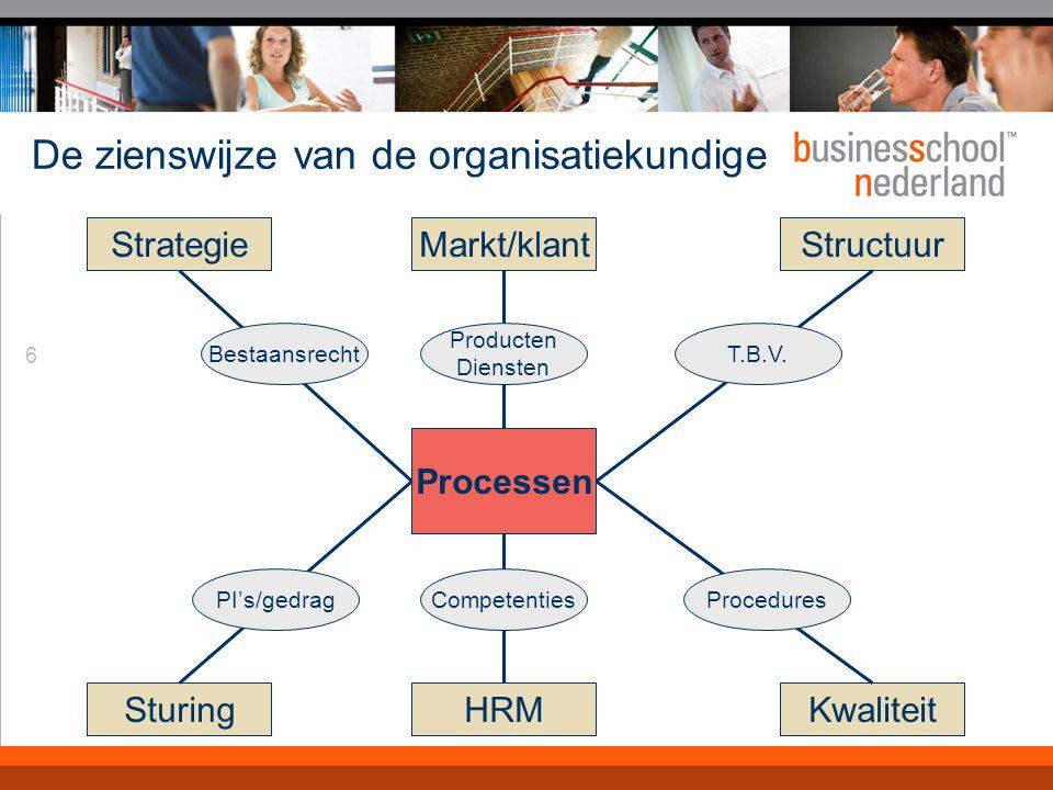 17 Uitgangspunten VASRI Wat bepaald het handelen van mensen in organisaties.
