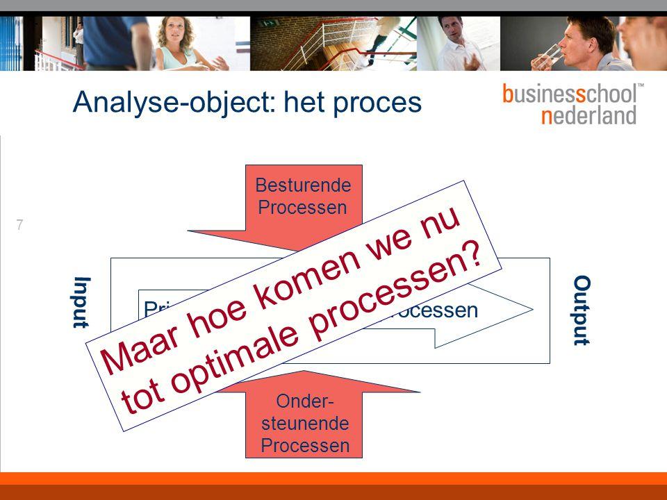 7 Analyse-object: het proces Input Primaire en secundaire processen Output Besturende Processen Onder- steunende Processen Maar hoe komen we nu tot optimale processen?