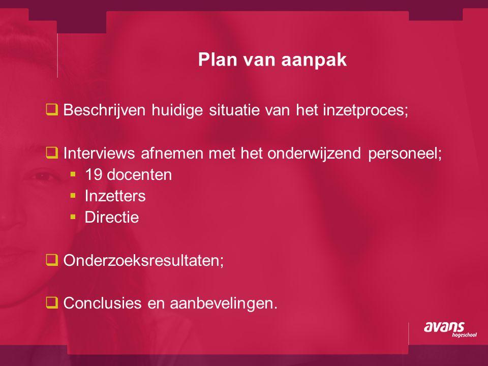 Plan van aanpak  Beschrijven huidige situatie van het inzetproces;  Interviews afnemen met het onderwijzend personeel;  19 docenten  Inzetters  D