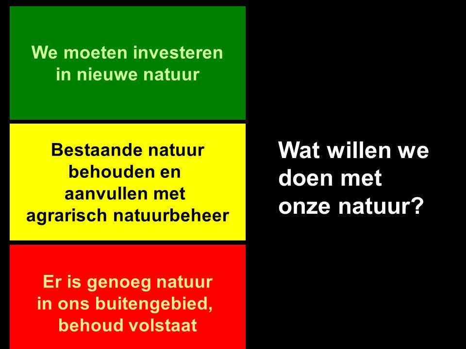 Wat willen we doen met onze natuur? Er is genoeg natuur in ons buitengebied, behoud volstaat We moeten investeren in nieuwe natuur Bestaande natuur be