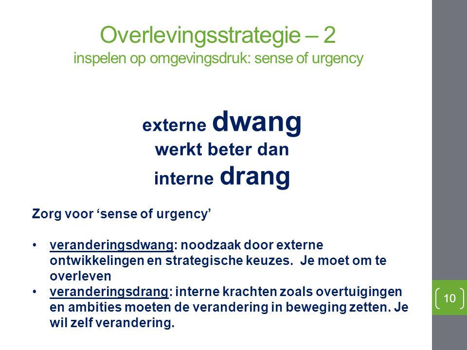 10 externe dwang werkt beter dan interne drang Zorg voor 'sense of urgency' veranderingsdwang: noodzaak door externe ontwikkelingen en strategische ke