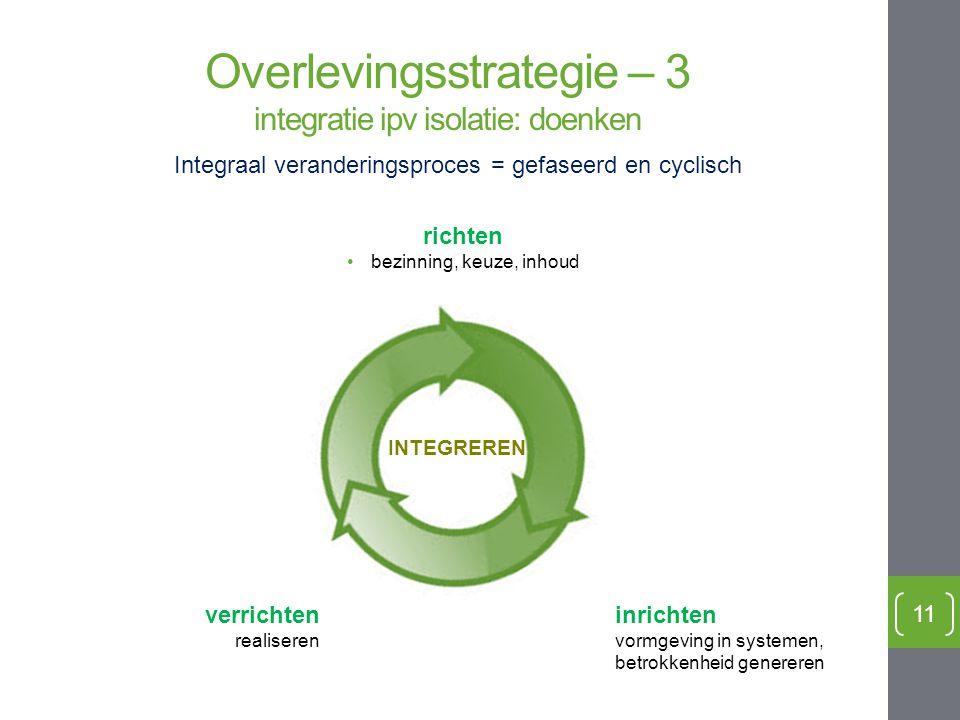 11 Integraal veranderingsproces = gefaseerd en cyclisch richten bezinning, keuze, inhoud inrichten vormgeving in systemen, betrokkenheid genereren ver
