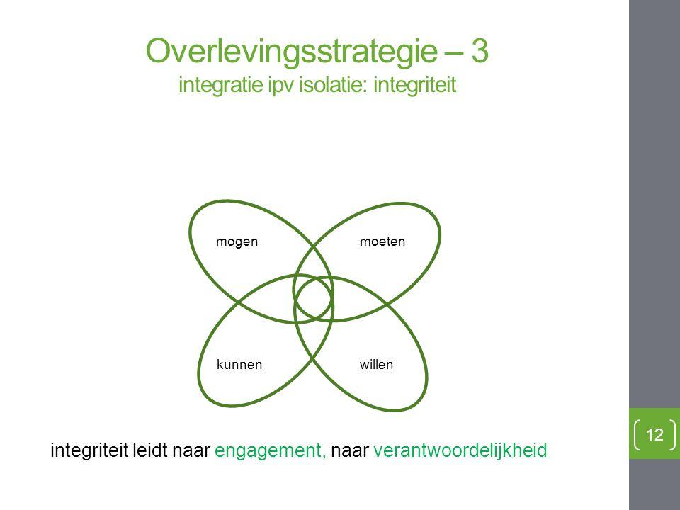 12 kunnen mogen moeten willen integriteit leidt naar engagement, naar verantwoordelijkheid Overlevingsstrategie – 3 integratie ipv isolatie: integrite