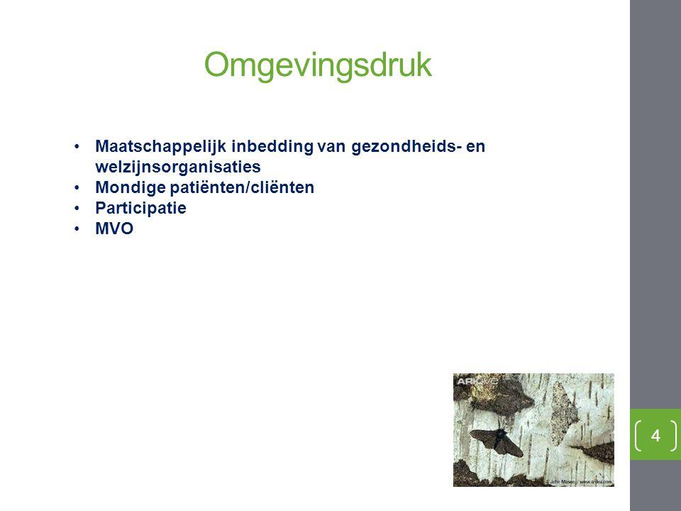 Omgevingsdruk 4 Maatschappelijk inbedding van gezondheids- en welzijnsorganisaties Mondige patiënten/cliënten Participatie MVO